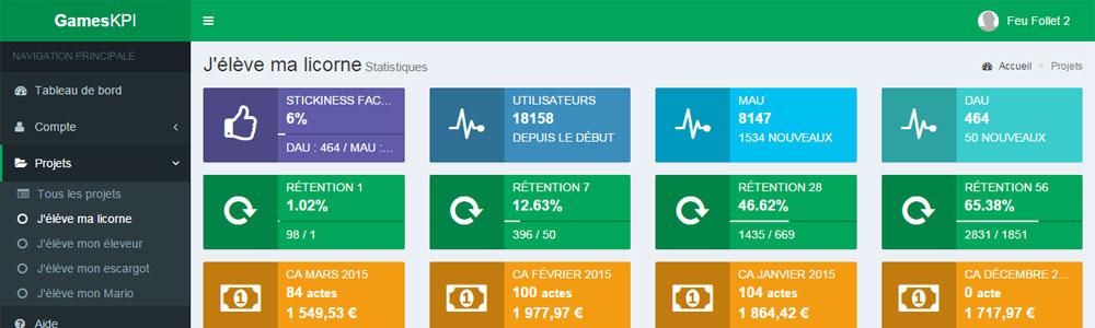 Projet – Games KPI